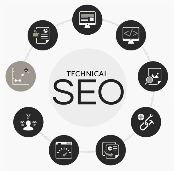 Graphic showing technical seo aspects that help in page rank